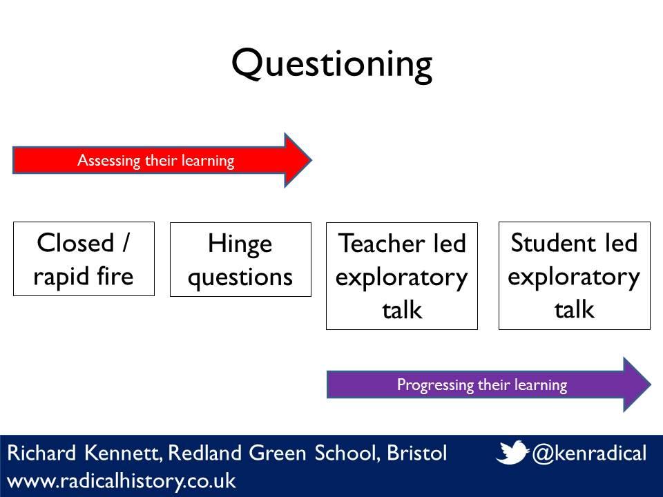 Killer Questioning Techniques   Teaching +